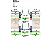 Fleet management od pneuservisu a autoservisu pro náročné