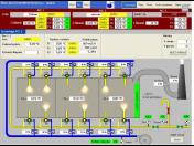Efektivní průmyslová automatizace, řídicí a informační systémy