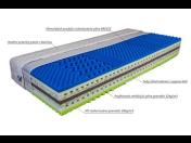 Zdravé spaní na matracích od českého výrobce Mabo Liberec - zdravotní matrace AKCE 1 + 1