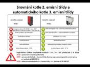 Dotace na výměnu kotlů v Moravskoslezském kraji za nové automatické