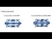 Kovové, vlnovcové kompenzátory-axiální, kloubové, univerzální, laterální
