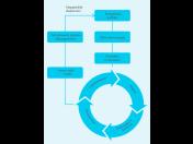 Energetický management SAUTER – snížení provozních nákladů a ekologický provoz budov