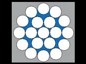 Klasické jednopramenné ocelové lano – 1x19