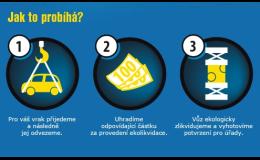 odtah a ekologická likvidace vozidel - AUTOVRAK Zlín