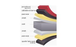 Prodej plechových střešních krytin PROFI z kvalitní pozinkované oceli