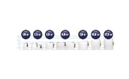 Nádrže na AdBlue® s jednou stěnou