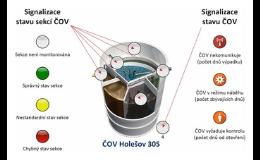 technologie systémové telemetrie pro monitoring a řízení soustavy ČOV