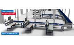 Štíhlá výroba, implementace do provozoven