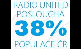 Radiowerbung kommt ins Bewusstsein der Hörer, die Tschechische Republik