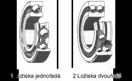 Jednořadá a dvouřadá kuličková ložiska