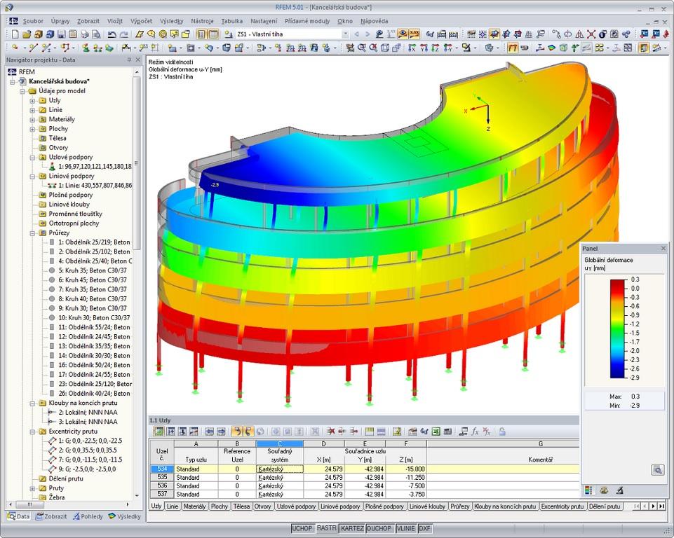 Software pro statické výpočty a návrh konstrukcí prodej