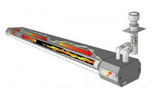 SCHULTE INFRA s.r.o. Efektivní vytápění průmyslových prostor