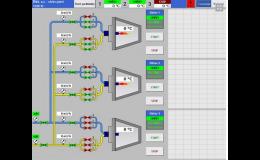 automatizace, průmyslové systémy Třinec