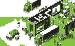 Kompletní logistická řešení