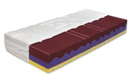 Luxusní oboustranná matrace pro náročné