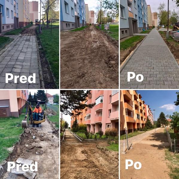 Výstavba a rekonstrukce chodníků, cyklostezek, parkovišť