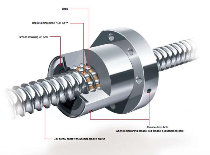 Detail kuličkového šroubu od společnosti COROLL s.r.o.