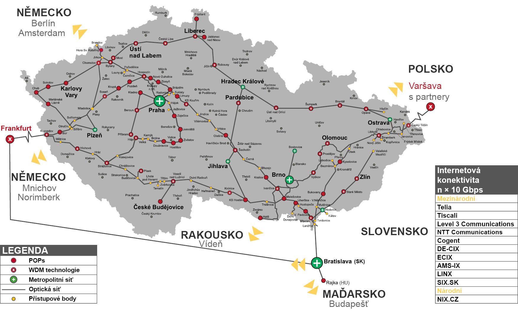 Páteřní síť Dial Telecom, a.s. Praha