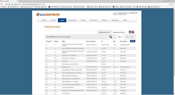 Pokladní a řídicí systémy pro řízení a správu dat dodává společnost UNIDATAZ s.r.o.