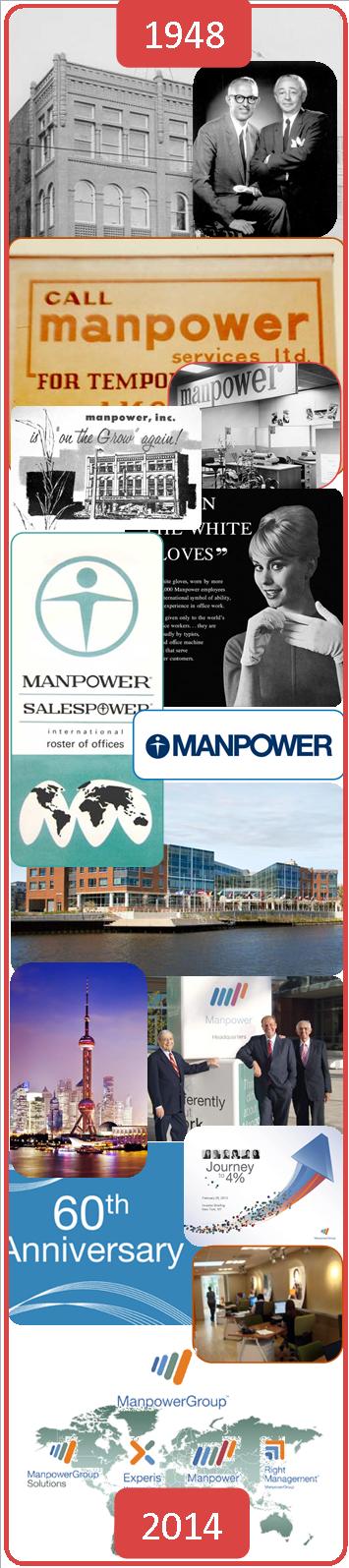 ManpowerGroup, agenturní zaměstnání