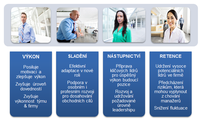 HR Consulting ManpowerGroup