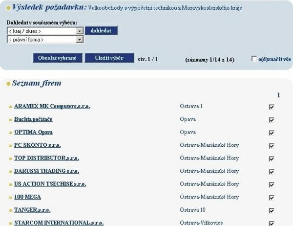 Obeslat vybrané firmy, Evropská databanka
