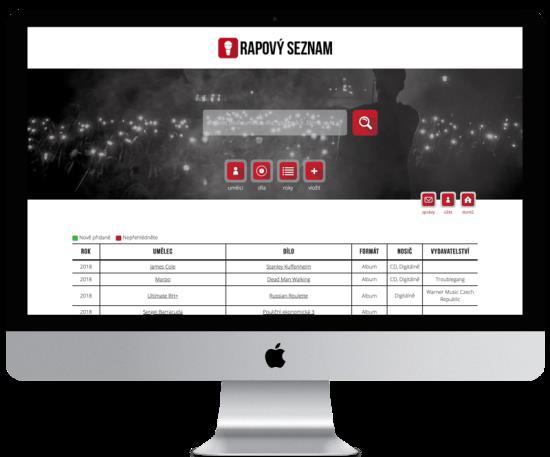Tvorba webových aplikací na míru - Peko Studio s.r.o. Znojmo