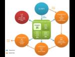 EKO-KOM systém pro klienty