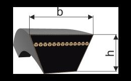 Klínové obalované řemeny pro průmyslové použití