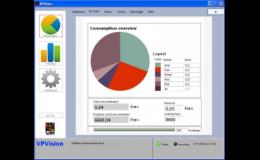 Monitorovací systém Sonoair Vision