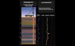 Kartonážní měření pro hodnocení kvality a množství vody