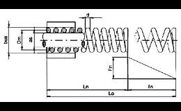 Zakázková výroba šroubových pružin SV výrobní