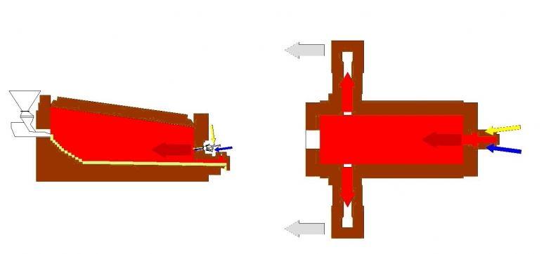 Teplotechna-Prima s.r.o.: sklářské tavicí pece, ocelové konstrukce i termovize objektů