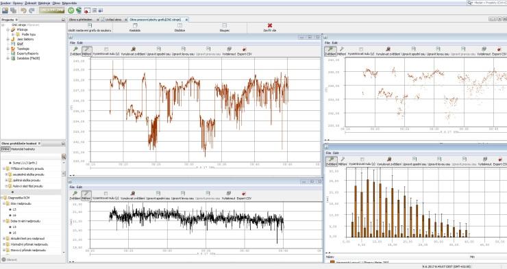 Energy Monitor SME-16-3, univerzální přístroj na měření a analýzy elektrické energie a vzduchu