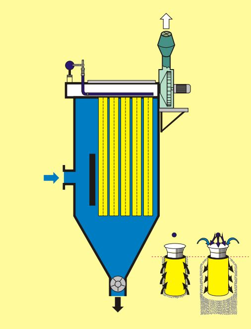 Průmyslová filtrace, která zabrání, aby se do ovzduší dostávaly nečistoty