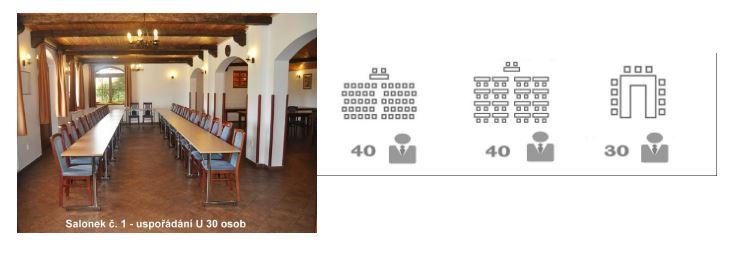 Firemní akce, Hotel - Restaurant Tři Věžičky