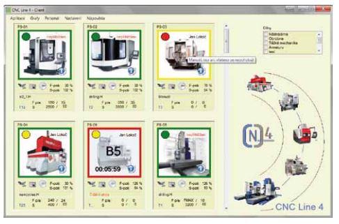 INDUSTRY 4, software pro monitorování strojů, CZ.TECH Čelákovice, a.s.