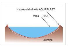 Odolná hydroizolační fólie Aquaplast