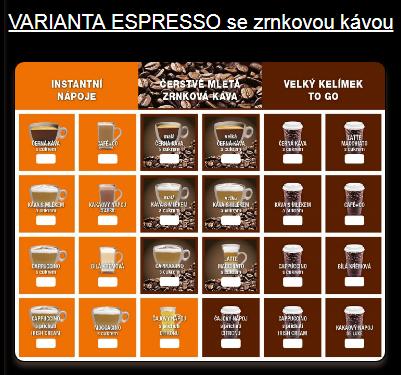 Nápojové automaty se zrnkovou kávou
