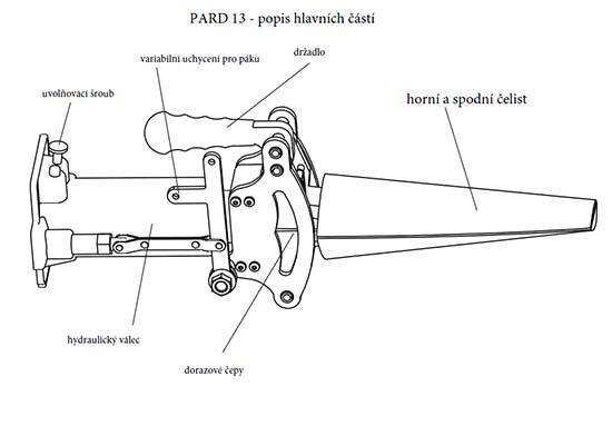 PARD-13   patentní rozpínák dutinek