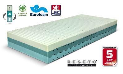 Kvalitní matrace jsou klíčem k dobrému spánku