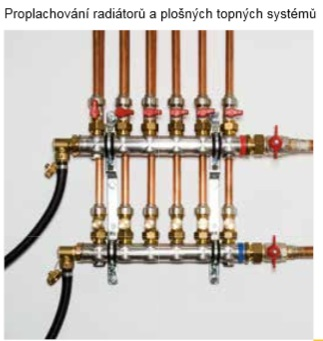 tlakové zkoušky či revize vodovodního potrubí