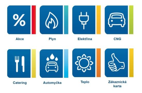 Plyn se slevou 11 % na 3 roky od Pražské plynárenské