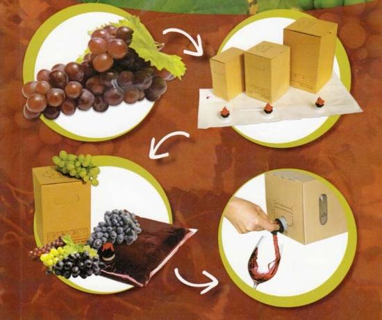 BAG-in-BOX para vinos y zumos naturales