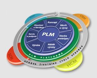 Systémový integrátor IT a dodavatel řešení – důležitý partner všech výrobních podniků