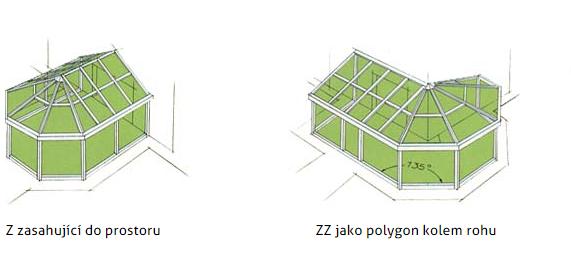 Zimní zahrady různých tvarů, TRONET, spol.s r.o., Dačice