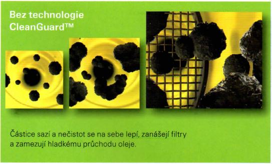 Motor se zanáší nečistotami a snižuje se jeho účinnost. Chraňte jej kvalitními oleji!