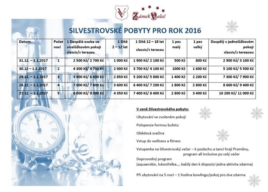 Silvestrovský pobyt - All Inclusive