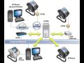 Moderní technologie, telefony a počítačové sítě na pracovišti