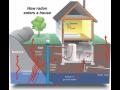 Měření radonu za skvělou cenu na moderních přístrojích, Praha, západní a střední Čechy